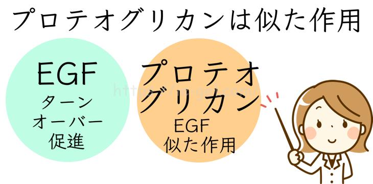 EGF オールインワンゲル 効果なし 副作用