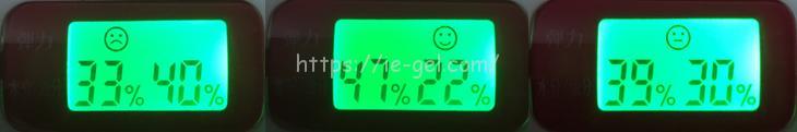 メディプラスゲルDXの水分量と油分量